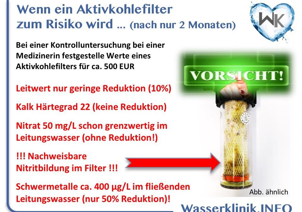 Vorsicht Aktivkohlefilter